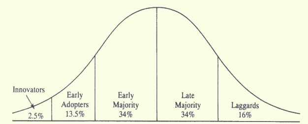 smith ragan instructional design